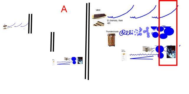 Thor composition Allard predetermined rondo_10